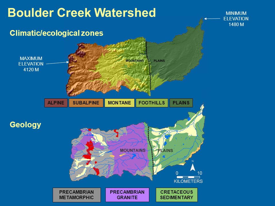 Boulder Creek Watershed MAXIMUM ELEVATION 4120 M MINIMUM ELEVATION 1480 M CRETACEOUS SEDIMENTARY PRECAMBRIAN GRANITE PRECAMBRIAN METAMORPHIC PLAINS Climatic/ecological zones Geology FOOTHILLSMONTANESUBALPINEALPINE