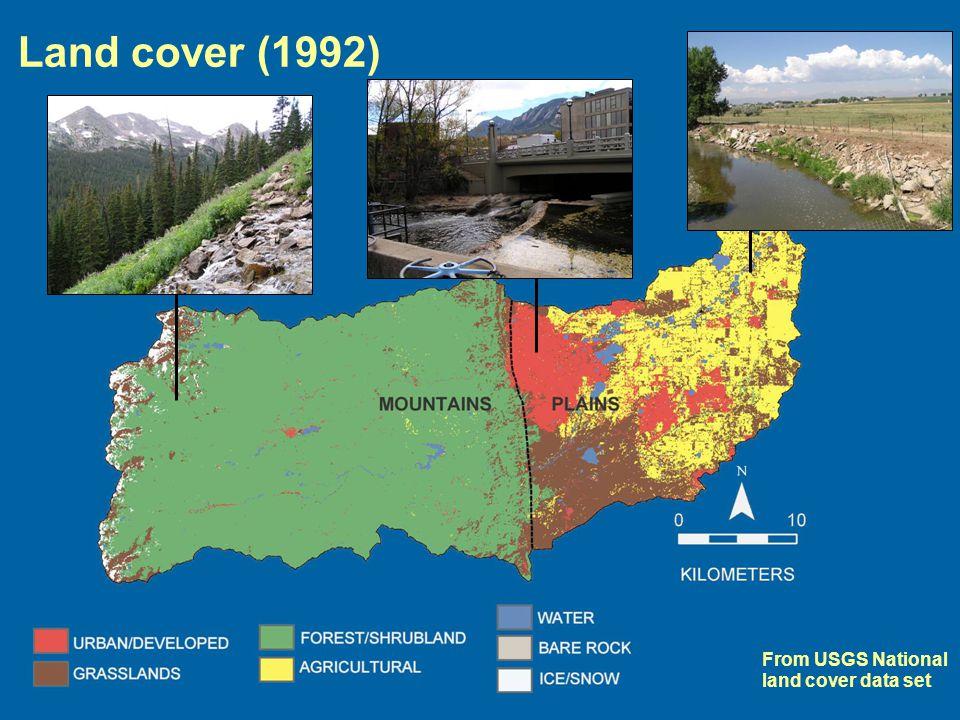 Mining & water supply- Boulder Creek