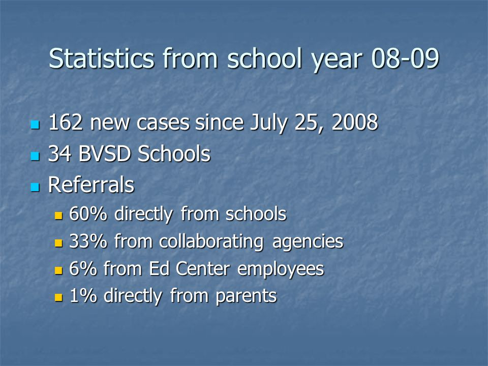 Statistics from school year 08-09 162 new cases since July 25, 2008 162 new cases since July 25, 2008 34 BVSD Schools 34 BVSD Schools Referrals Referrals 60% directly from schools 60% directly from schools 33% from collaborating agencies 33% from collaborating agencies 6% from Ed Center employees 6% from Ed Center employees 1% directly from parents 1% directly from parents