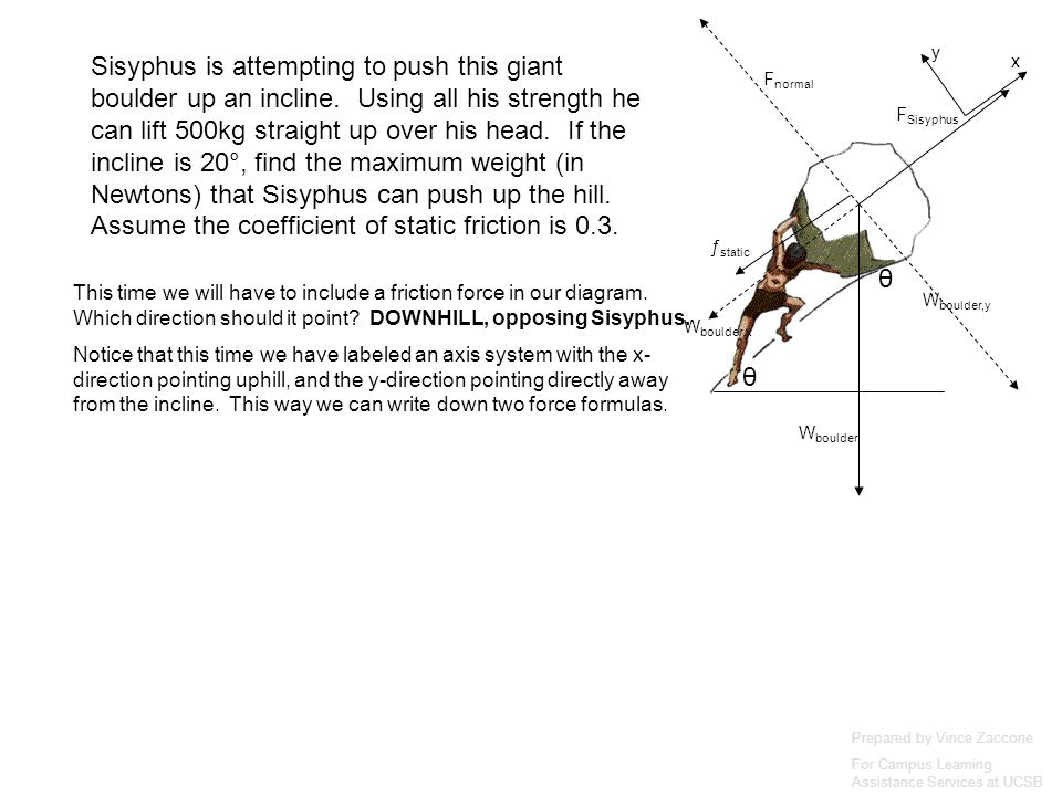 θ Sisyphus is attempting to push this giant boulder up an incline. Using all his strength he can lift 500kg straight up over his head. If the incline