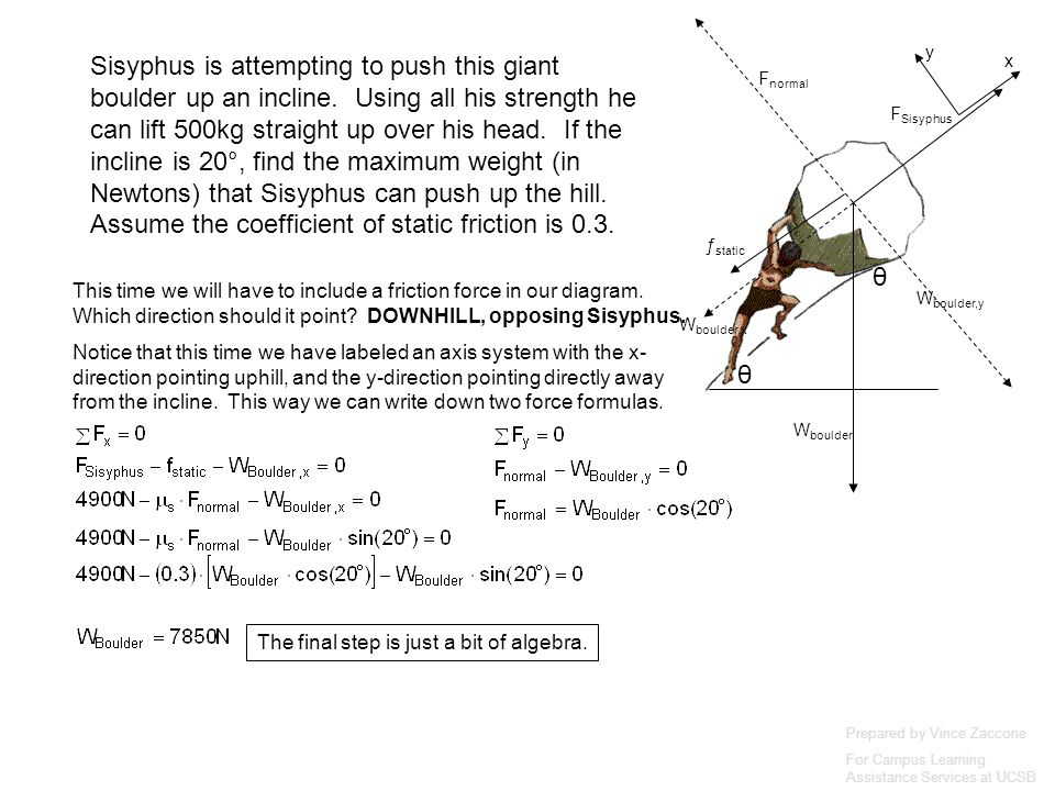 θ Sisyphus is attempting to push this giant boulder up an incline.