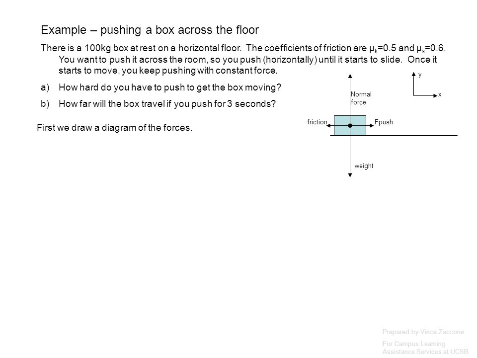 Prepared by Vince Zaccone For Campus Learning Assistance Services at UCSB First we draw a diagram of the forces. weight Normal force Fpushfriction x y