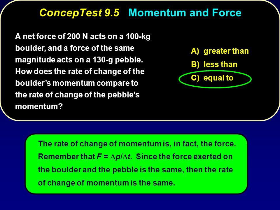 A) greater than B) less than C) equal to ConcepTest 9.6Velocity and Force ConcepTest 9.6 Velocity and Force A net force of 200 N acts on a 100-kg boulder, and a force of the same magnitude acts on a 130-g pebble.