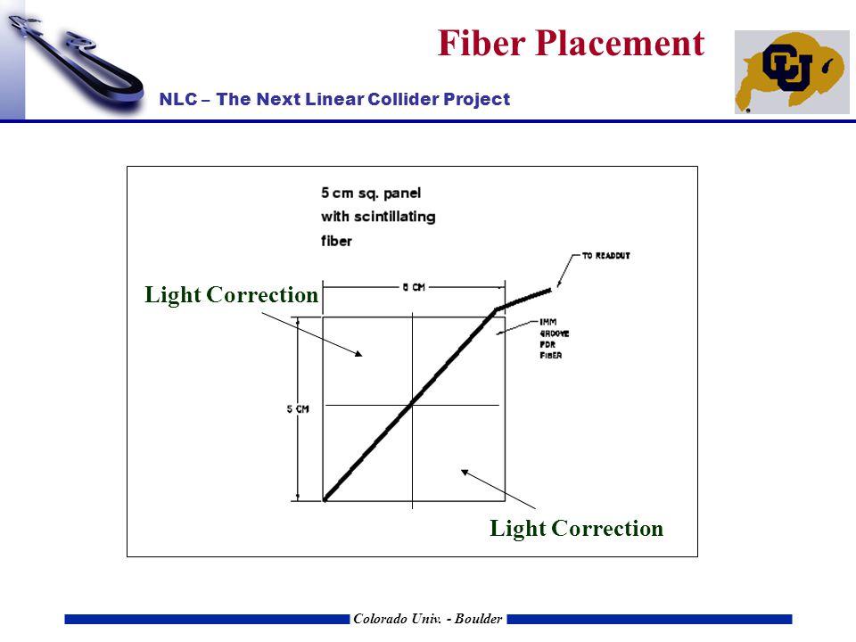 NLC – The Next Linear Collider Project Colorado Univ. - Boulder Fiber Placement Light Correction