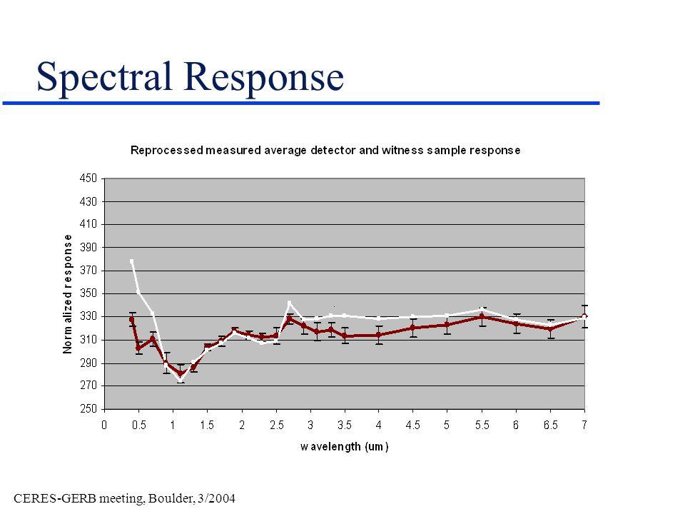 CERES-GERB meeting, Boulder, 3/2004 Spectral Response