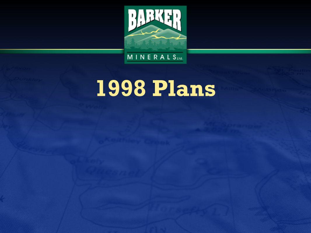 1998 Plans