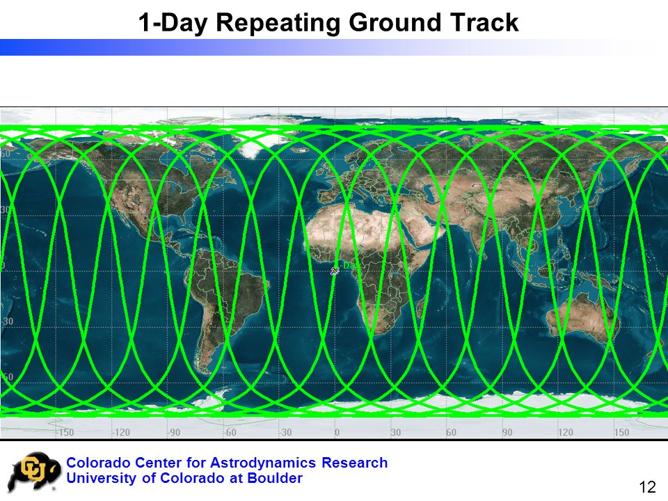 University of Colorado at Boulder Colorado Center for Astrodynamics Research 12 1-Day Repeating Ground Track