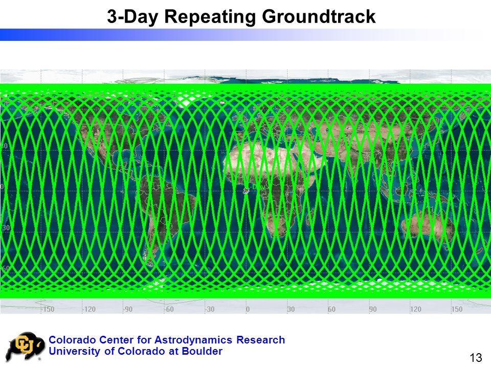 University of Colorado at Boulder Colorado Center for Astrodynamics Research 13 3-Day Repeating Groundtrack