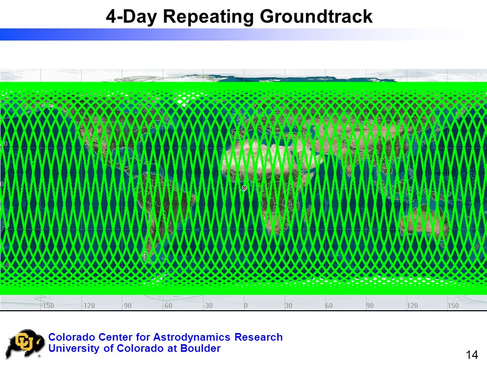 University of Colorado at Boulder Colorado Center for Astrodynamics Research 14 4-Day Repeating Groundtrack