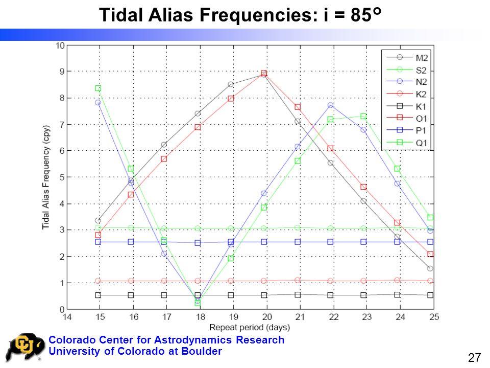 University of Colorado at Boulder Colorado Center for Astrodynamics Research 27 Tidal Alias Frequencies: i = 85°