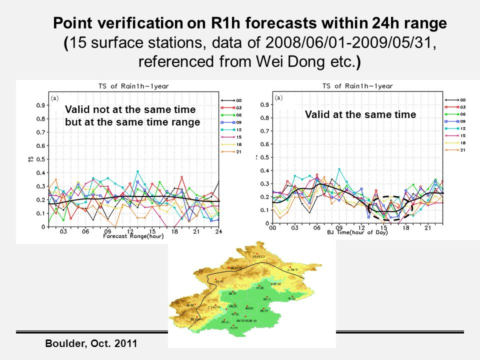 Boulder, Oct. 2011 Point verification on R1h forecasts within 24h range (15 surface stations, data of 2008/06/01-2009/05/31, referenced from Wei Dong