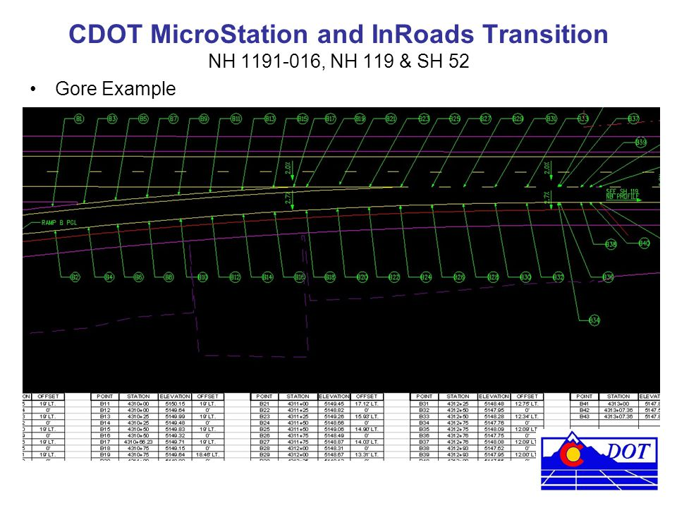 CDOT MicroStation and InRoads Transition NH 1191-016, NH 119 & SH 52 Gore Example