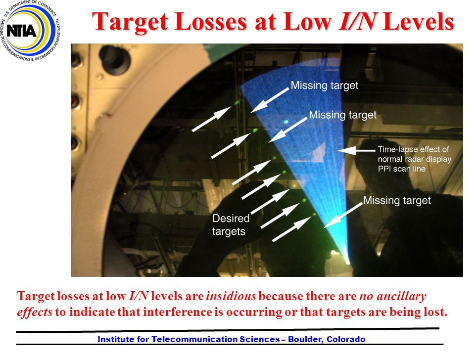 Institute for Telecommunication Sciences – Boulder, Colorado Target Losses at Low I/N Levels Target losses at low I/N levels are insidious because the