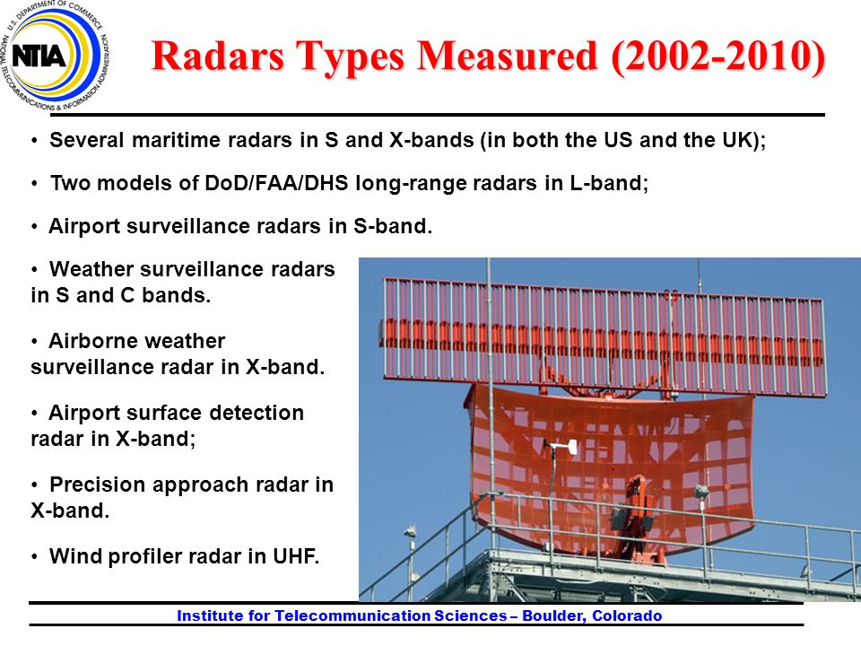 Institute for Telecommunication Sciences – Boulder, Colorado Radars Types Measured (2002-2010) Several maritime radars in S and X-bands (in both the U