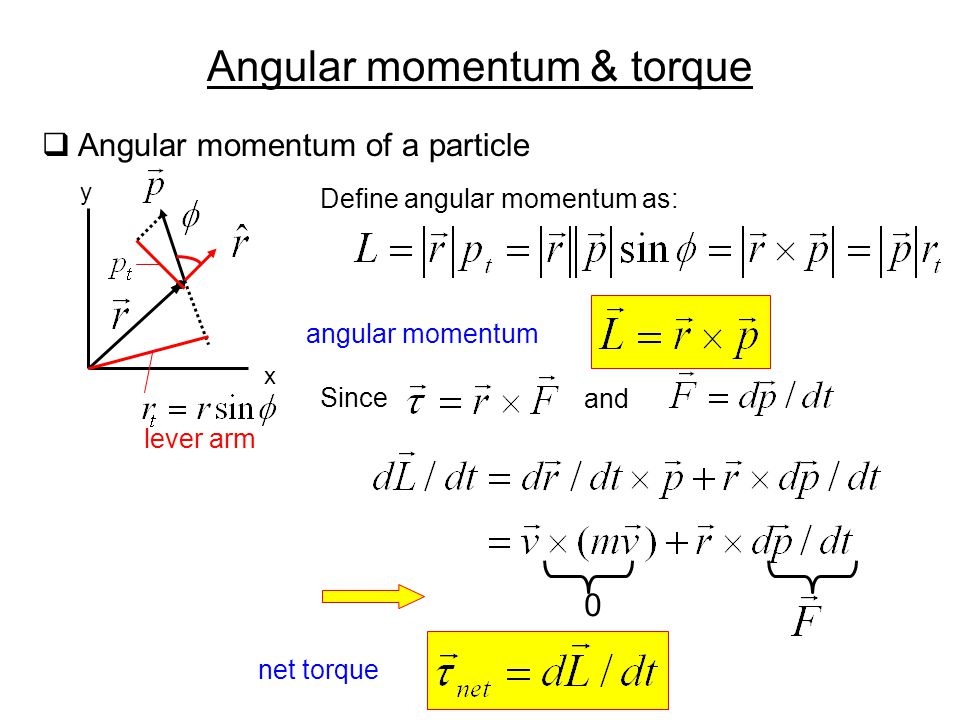 Angular momentum & torque x y lever arm Define angular momentum as: Since and 0 angular momentum net torque  Angular momentum of a particle