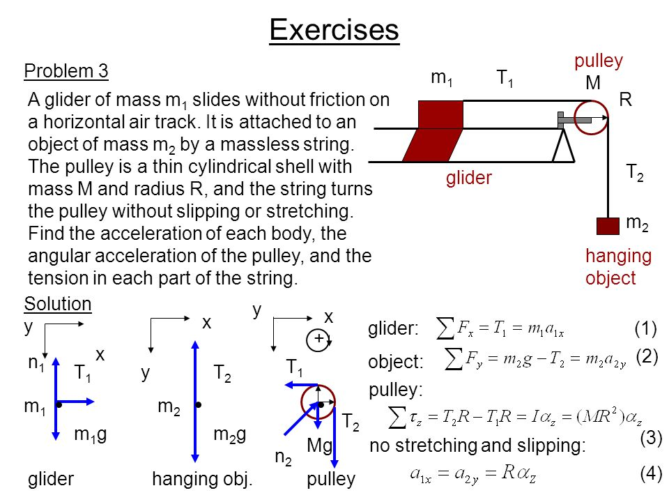 Exercises Problem 3 Solution T1T1 T2T2 R M m1m1 m2m2 A glider of mass m 1 slides without friction on a horizontal air track. It is attached to an obje