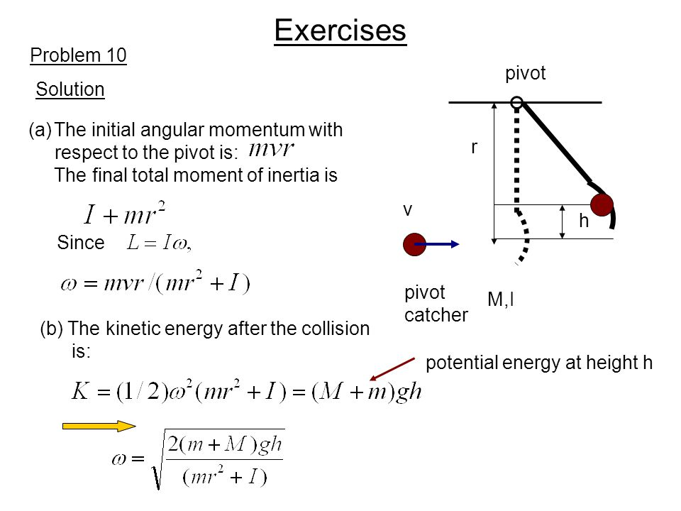 Exercises Solution Problem 10 pivot catcher v r M,I (a)The initial angular momentum with respect to the pivot is: The final total moment of inertia is