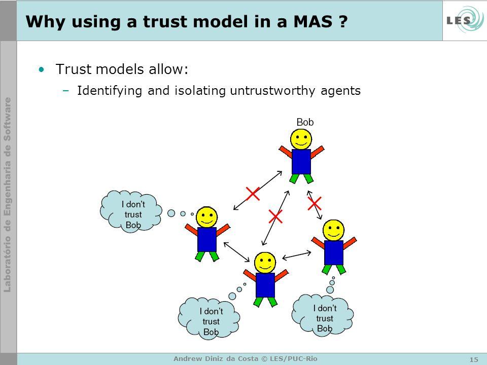 15 Andrew Diniz da Costa © LES/PUC-Rio Why using a trust model in a MAS .