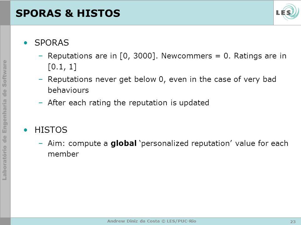 23 Andrew Diniz da Costa © LES/PUC-Rio SPORAS & HISTOS SPORAS –Reputations are in [0, 3000].