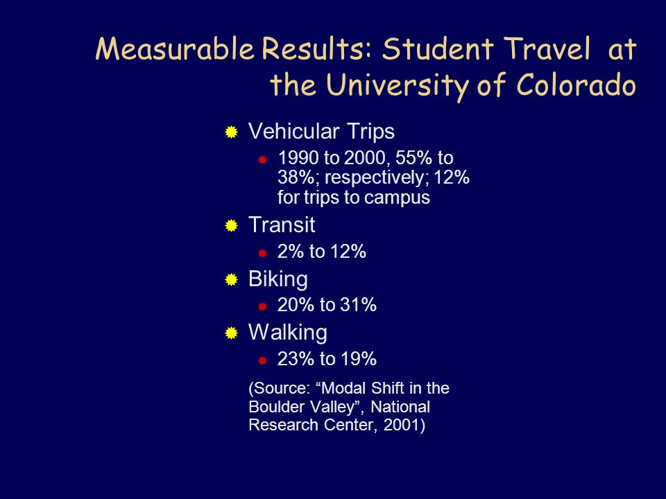 Measurable Results: Student Travel at the University of Colorado  Vehicular Trips  1990 to 2000, 55% to 38%; respectively; 12% for trips to campus  Transit  2% to 12%  Biking  20% to 31%  Walking  23% to 19% (Source: Modal Shift in the Boulder Valley , National Research Center, 2001)