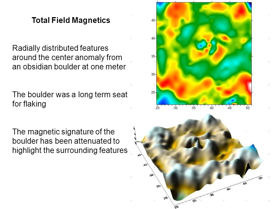 Total Field Magnetics Radially distributed features around the center anomaly from an obsidian boulder at one meter The boulder was a long term seat f