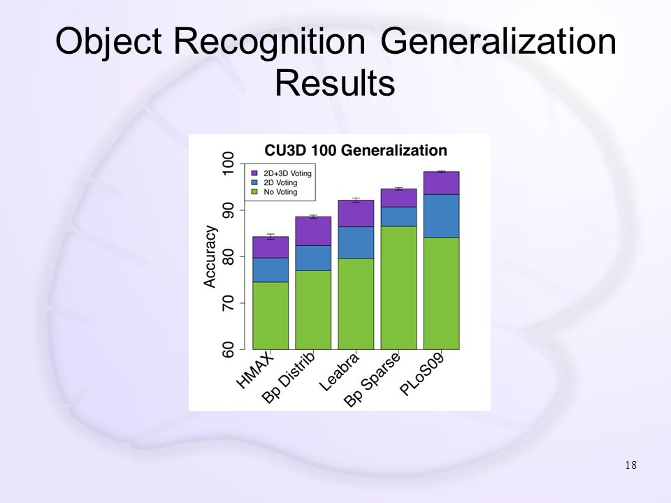 Object Recognition Generalization Results 18
