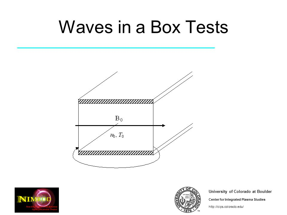 University of Colorado at Boulder Center for Integrated Plasma Studies http://cips.colorado.edu/ Waves in a Box Tests