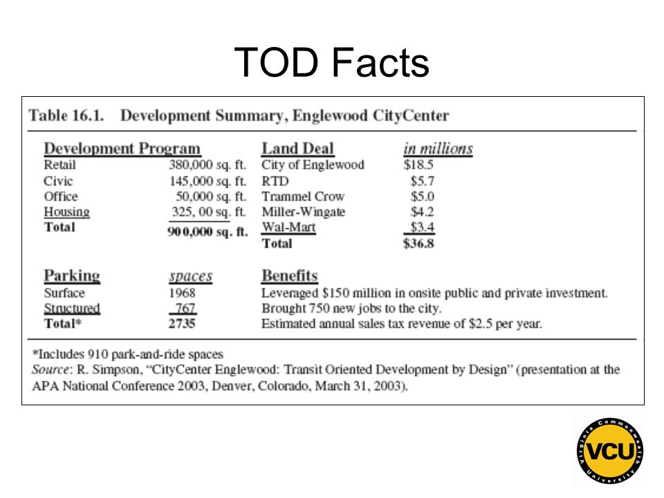 119 TOD Facts