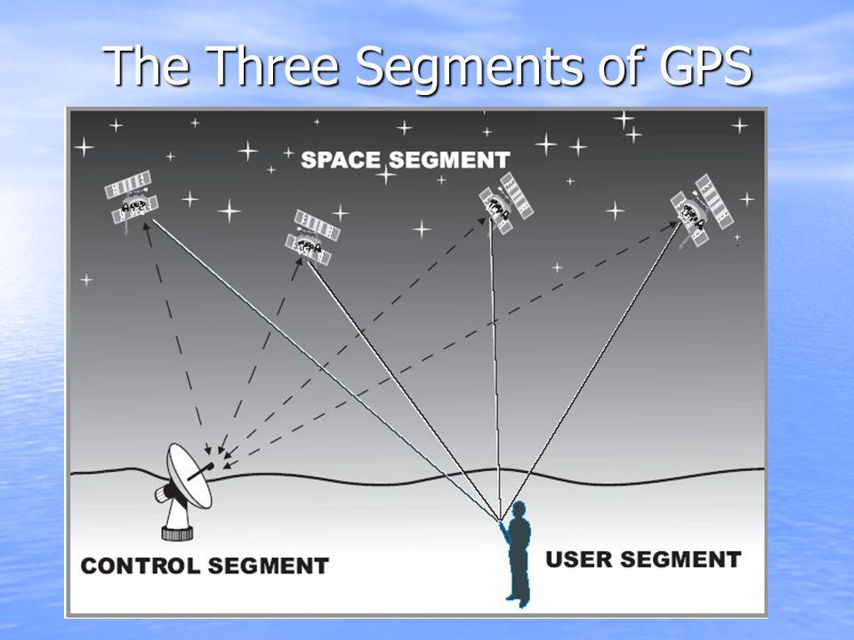 The Three Segments of GPS