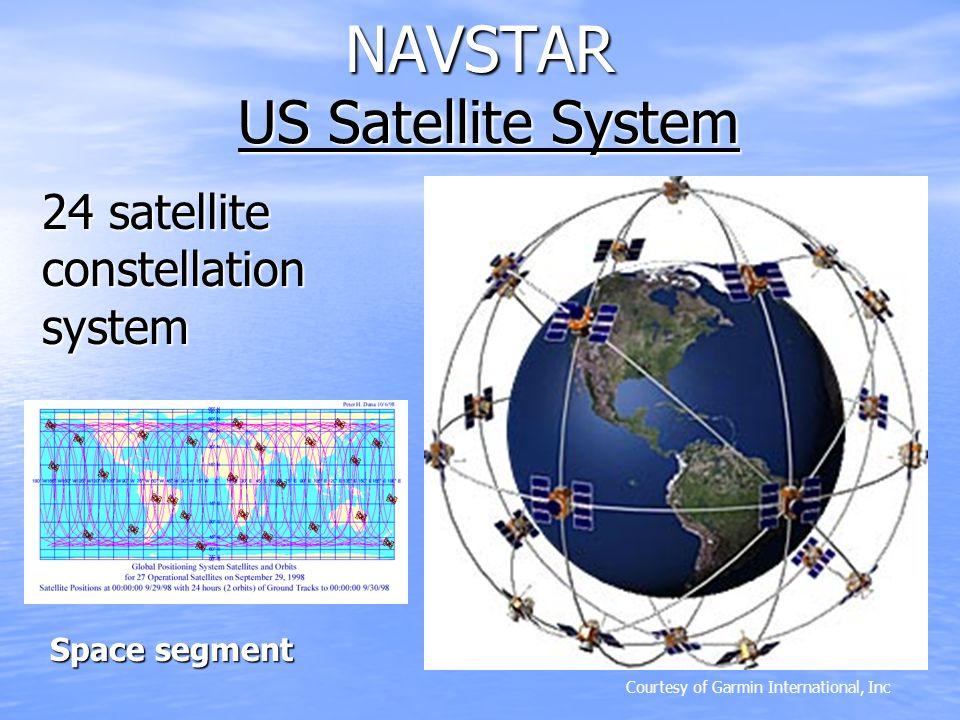 NAVSTAR US Satellite System 24 satellite constellation system Space segment Courtesy of Garmin International, Inc