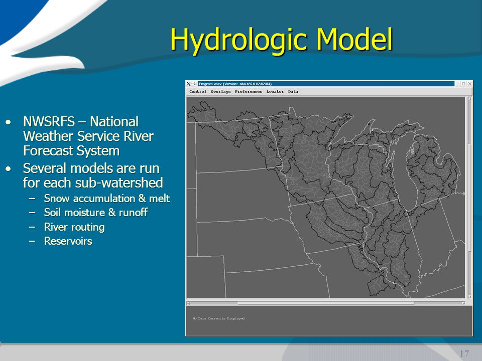 Model Schematics 18 Snow Model Soil Moisture/Runoff Model