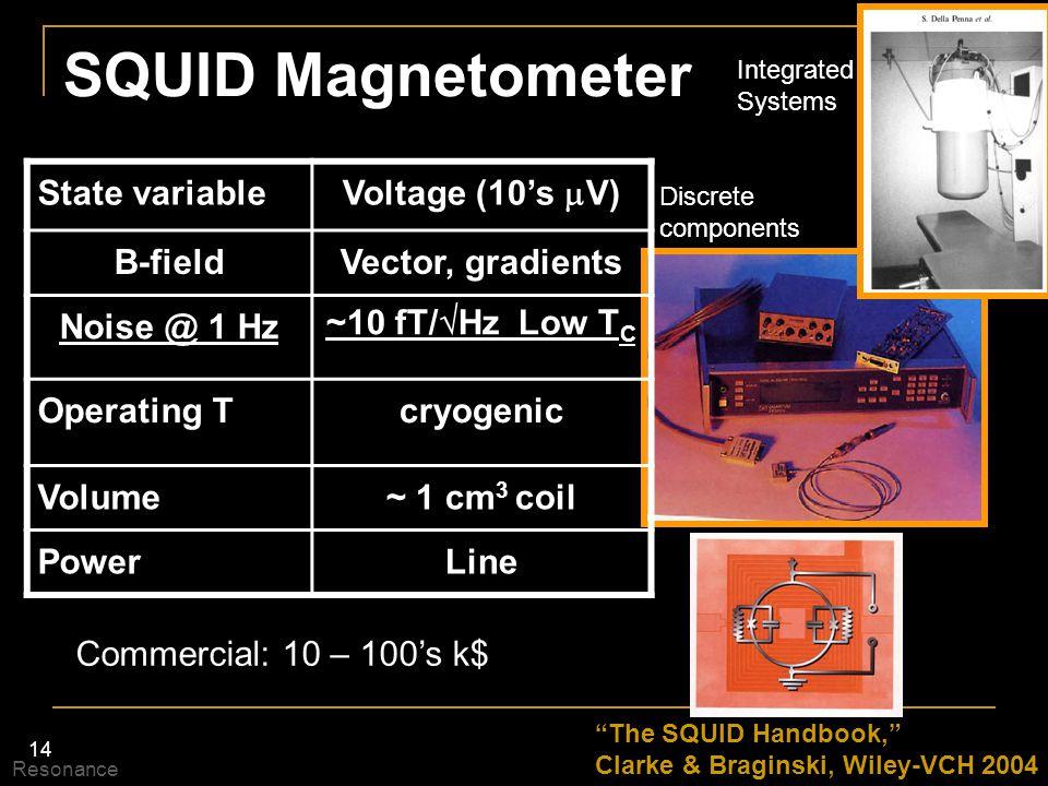 "14 SQUID Magnetometer ""The SQUID Handbook,"" Clarke & Braginski, Wiley-VCH 2004 Commercial: 10 – 100's k$ Resonance Discrete components Integrated Syst"