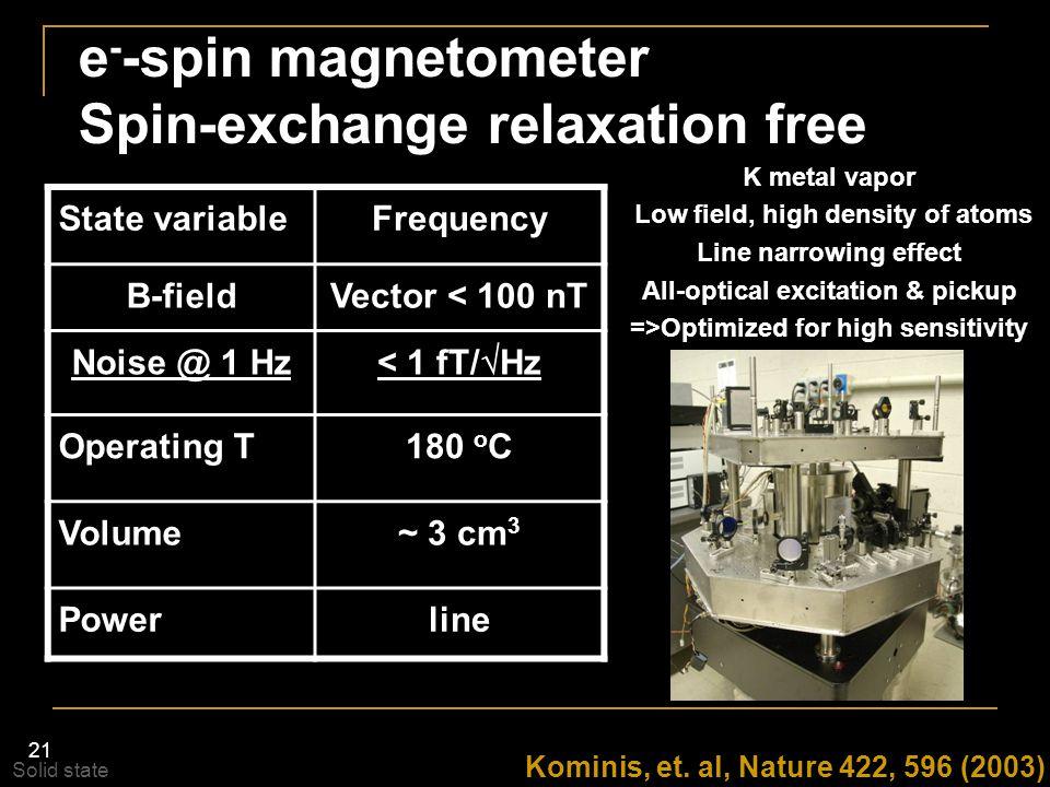 21 e - -spin magnetometer Spin-exchange relaxation free Kominis, et. al, Nature 422, 596 (2003) K metal vapor Low field, high density of atoms Line na