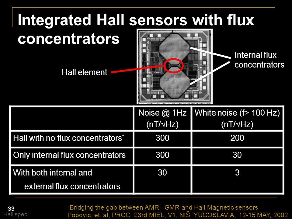 "33 Integrated Hall sensors with flux concentrators ""Bridging the gap between AMR, GMR and Hall Magnetic sensors Popovic, et. al, PROC. 23rd MIEL, V1,"