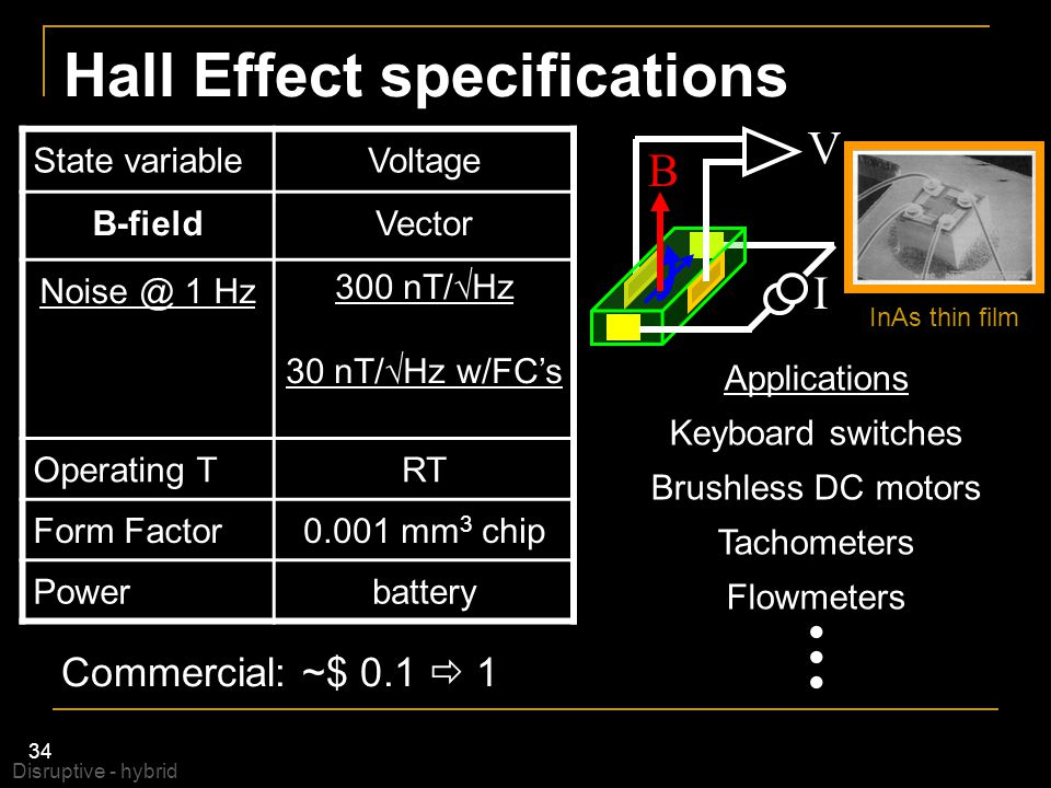 34 Hall Effect specifications State variableVoltage B-fieldVector Noise @ 1 Hz 300 nT/  Hz 30 nT/  Hz w/FC's Operating TRT Form Factor0.001 mm 3 chi