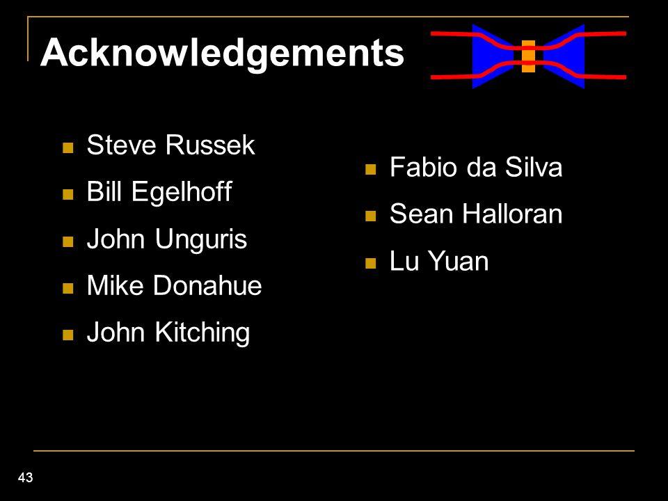 43 Acknowledgements Steve Russek Bill Egelhoff John Unguris Mike Donahue John Kitching Fabio da Silva Sean Halloran Lu Yuan