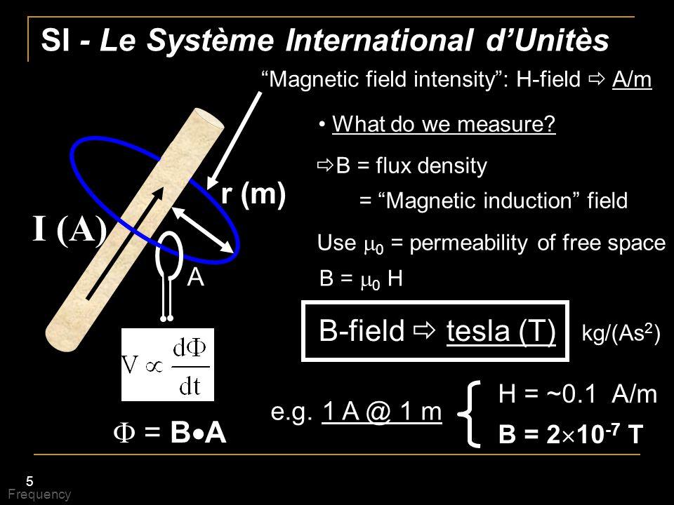 "5 SI - Le Système International d'Unitès I (A) r (m) ""Magnetic field intensity"": H-field  A/m  B = flux density = ""Magnetic induction"" field Frequen"