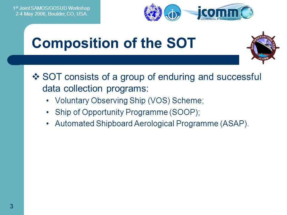 1 st Joint SAMOS/GOSUD Workshop 2-4 May 2006, Boulder, CO, USA. 24
