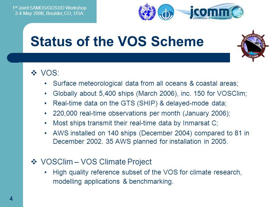 1 st Joint SAMOS/GOSUD Workshop 2-4 May 2006, Boulder, CO, USA. 5 Global VOS Observations