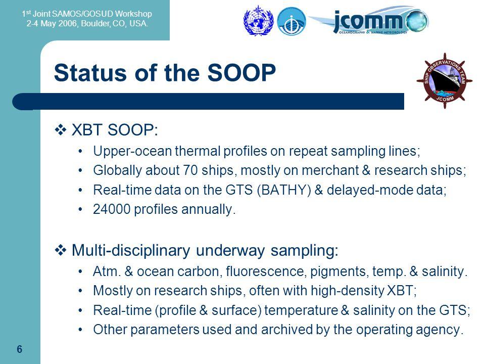 1 st Joint SAMOS/GOSUD Workshop 2-4 May 2006, Boulder, CO, USA.