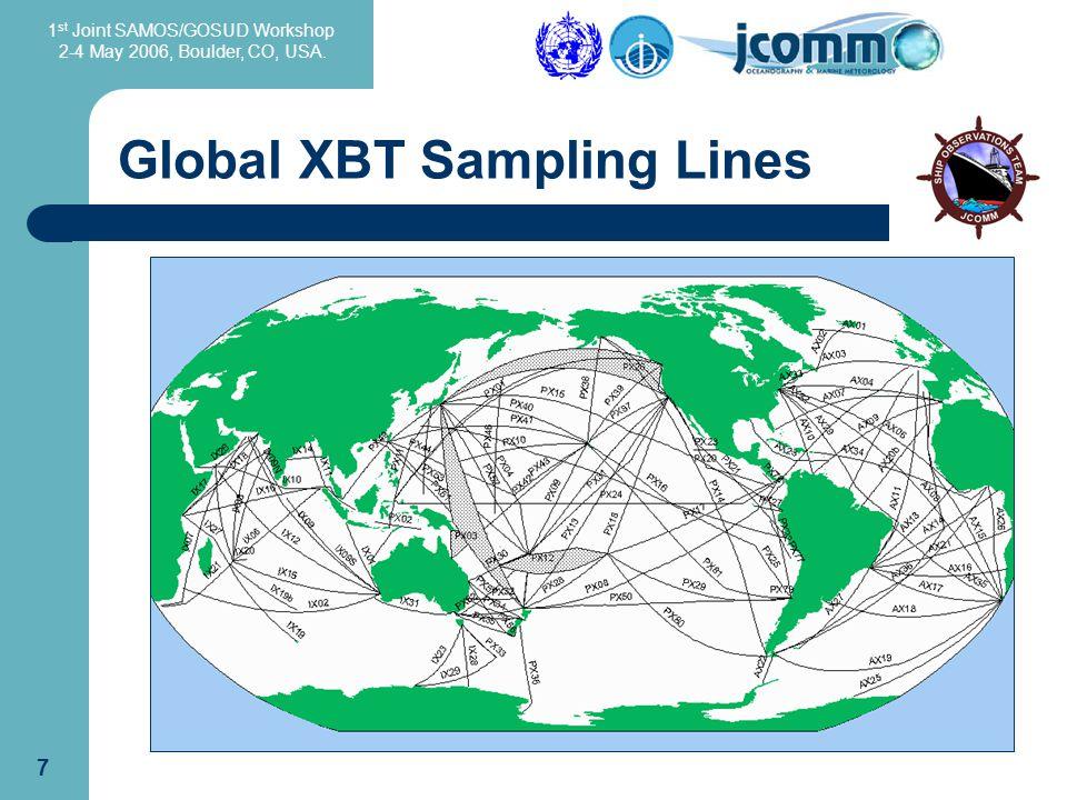 1 st Joint SAMOS/GOSUD Workshop 2-4 May 2006, Boulder, CO, USA. 7 Global XBT Sampling Lines