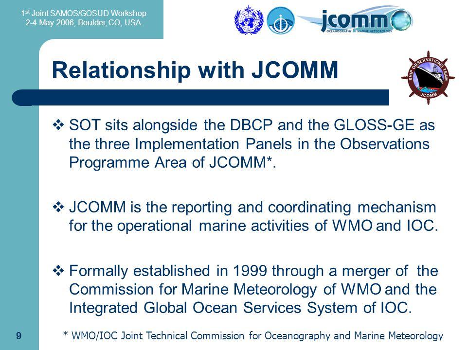 1 st Joint SAMOS/GOSUD Workshop 2-4 May 2006, Boulder, CO, USA. 10 JCOMM Structure