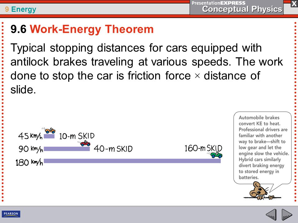 9 Energy Typical stopping distances for cars equipped with antilock brakes traveling at various speeds.