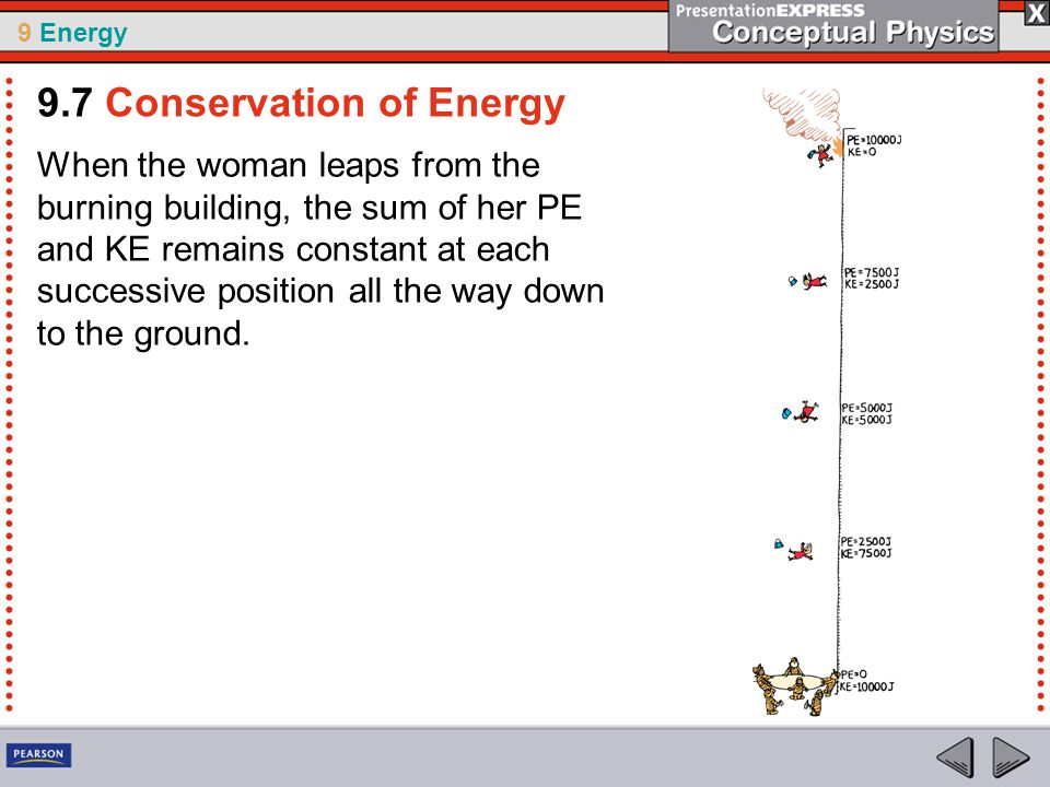 9 Energy When the woman leaps from the burning building, the sum of her PE and KE remains constant at each successive position all the way down to the ground.