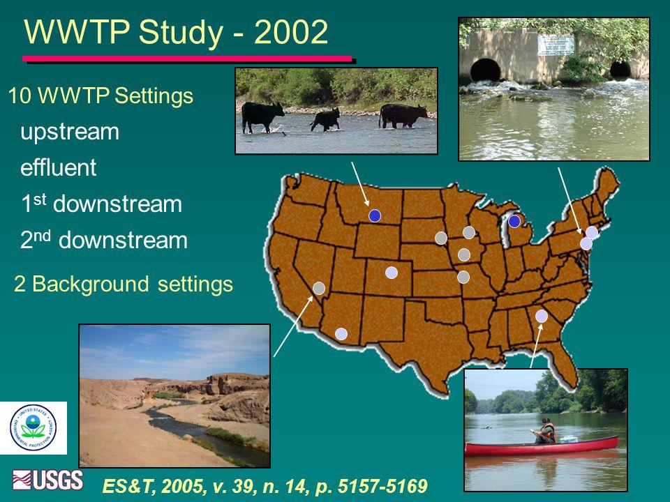 WWTP Study - 2002 10 WWTP Settings upstream effluent 1 st downstream 2 nd downstream 2 Background settings ES&T, 2005, v.
