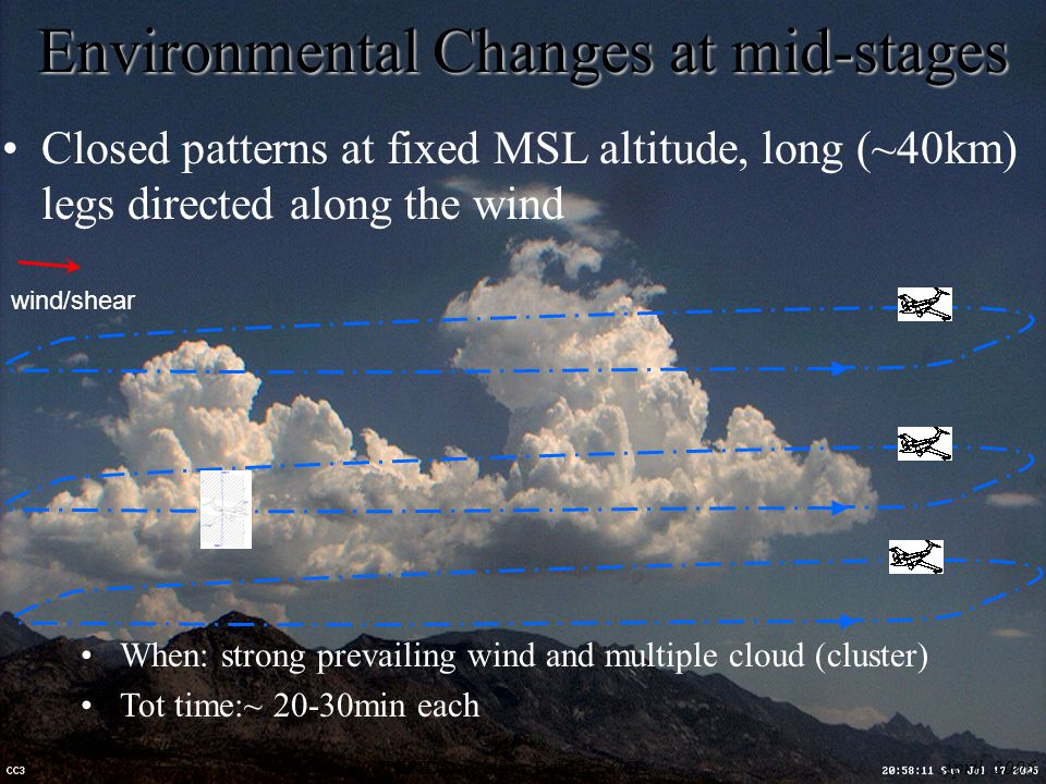 April, 2006CuPIDO meeting, Boulder, CO Environmental Changes at mid-stages When: strong prevailing wind and multiple cloud (cluster) Tot time:~ 20-30min each Closed patterns at fixed MSL altitude, long (~40km) legs directed along the wind wind/shear