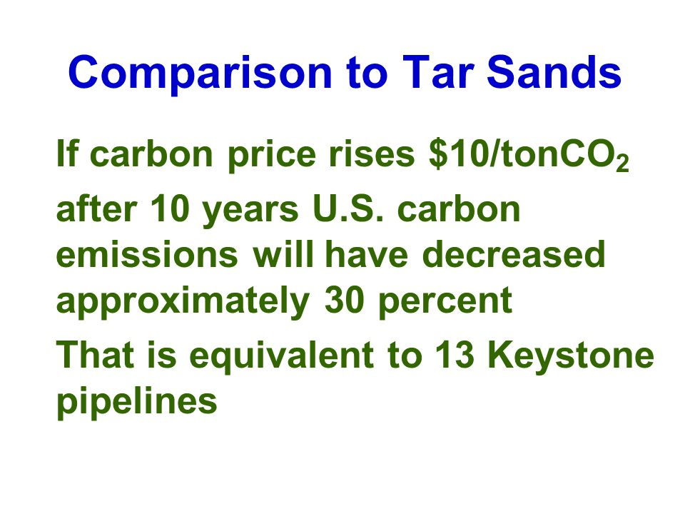 Comparison to Tar Sands If carbon price rises $10/tonCO 2 after 10 years U.S.