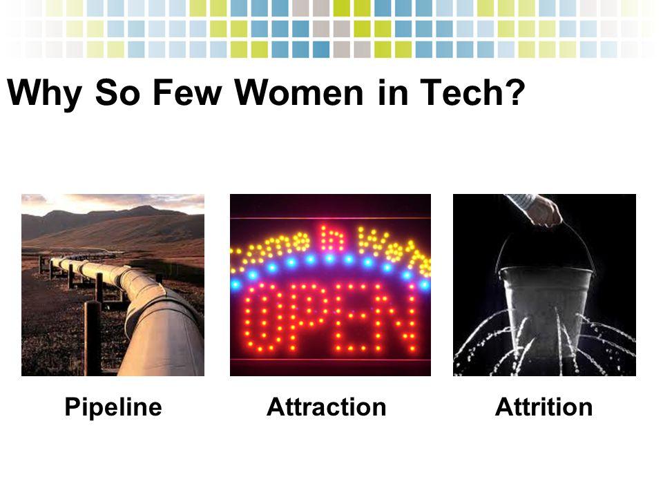 Why So Few Women in Tech? PipelineAttritionAttraction