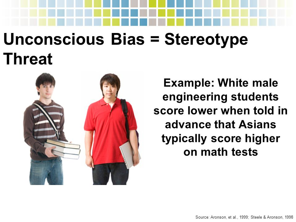 Example: White male engineering students score lower when told in advance that Asians typically score higher on math tests Source: Aronson, et al., 19