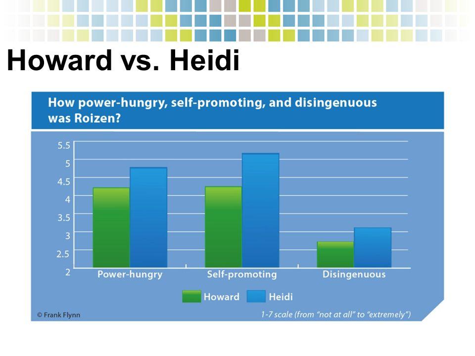 Howard vs. Heidi